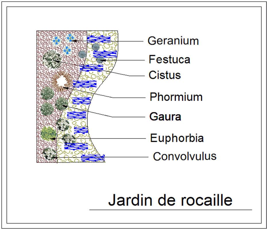 Kit de massif jardin de rocaille massifs Modele de rocaille pour jardin